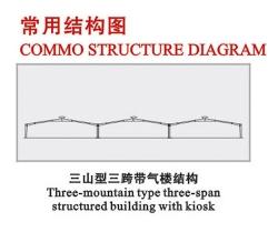 三山型三跨带气楼结构